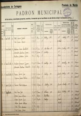 1930. Padrón de habitantes de San Félix, Santa Ana y Santa Lucía.